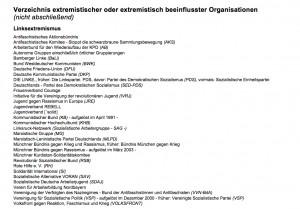 CSU-Demokratie: Die Linke. steht auf der Liste verfassungsfeindlicher Organisation in Bayern (Bild: Privat/Screenshot)