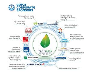 Vom Autohersteller bis zum Kohleverstromer sind Sponsoren für mehr Klimaschutz (Foto: Screenshot/Corporate Europe)