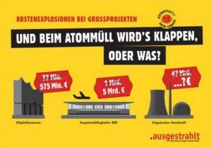 Postkarte der Anti-Atom-Organisation ausgestrahlt: www.ausgestrahlt.de